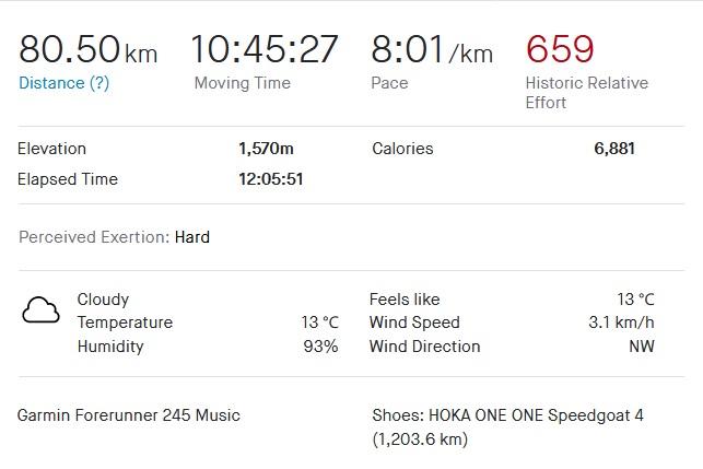 running 50 miles - run statistics